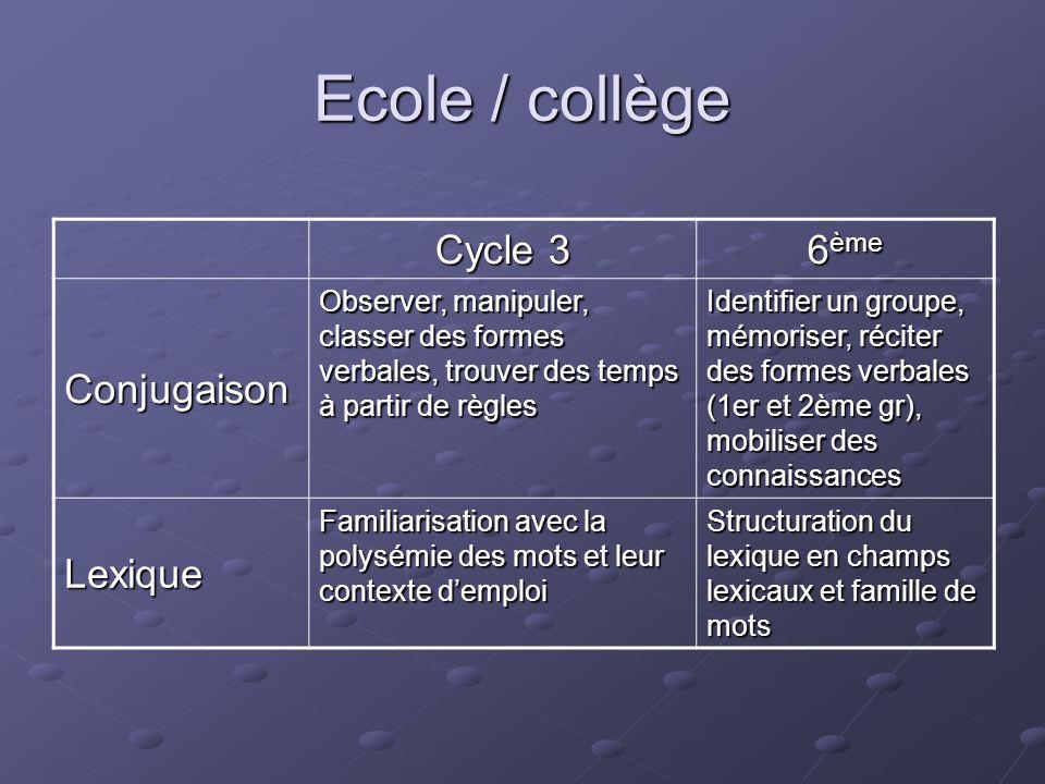 Ecole / collège Cycle 3 6ème Conjugaison Lexique