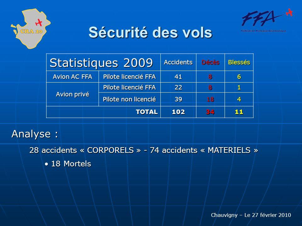 Sécurité des vols Statistiques 2009 Analyse :