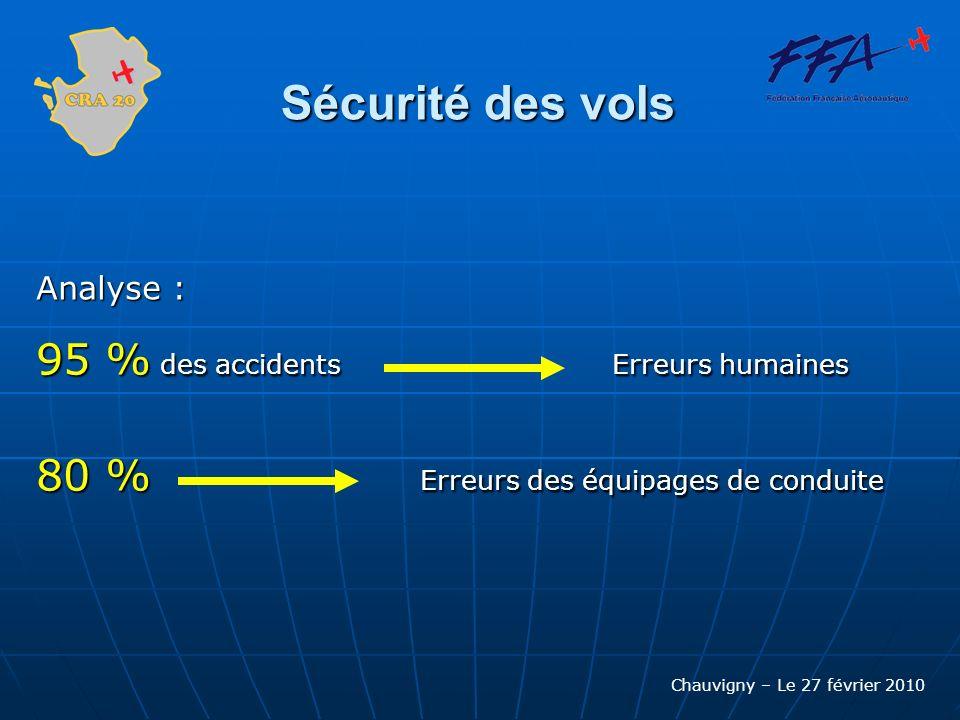 Sécurité des vols 95 % des accidents Erreurs humaines