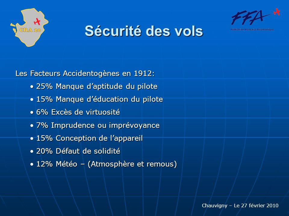Sécurité des vols Les Facteurs Accidentogènes en 1912: