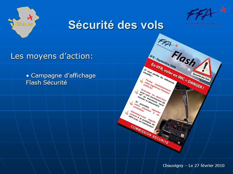 Sécurité des vols Les moyens d'action: