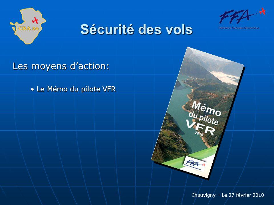 Sécurité des vols Les moyens d'action: Le Mémo du pilote VFR
