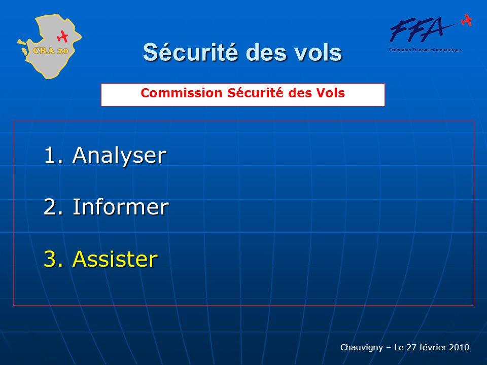 Commission Sécurité des Vols