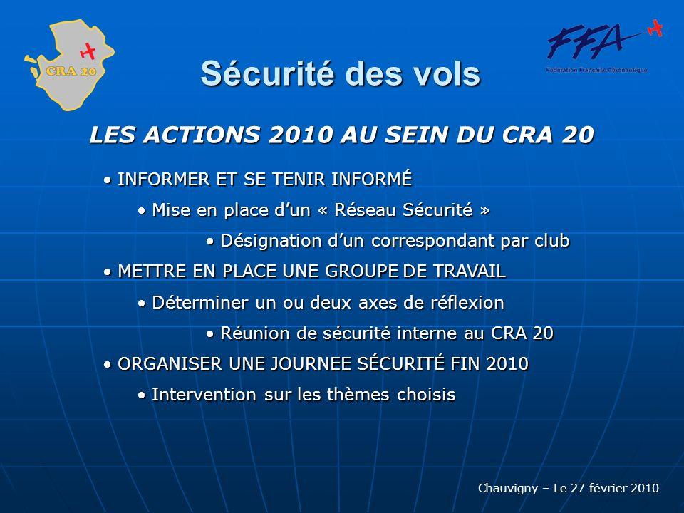 LES ACTIONS 2010 AU SEIN DU CRA 20
