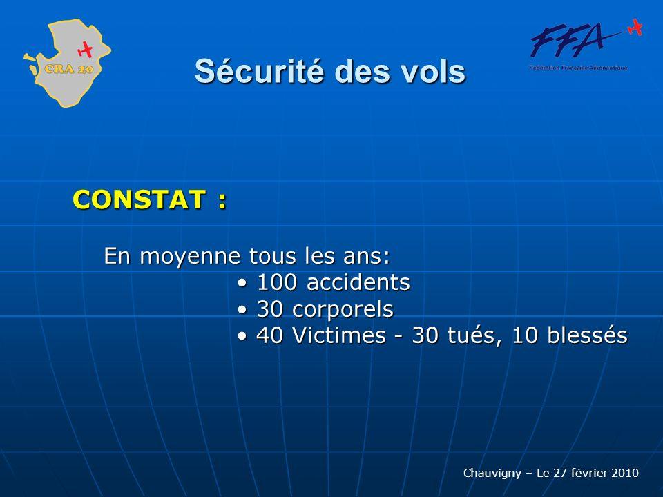 Sécurité des vols CONSTAT : En moyenne tous les ans: 100 accidents