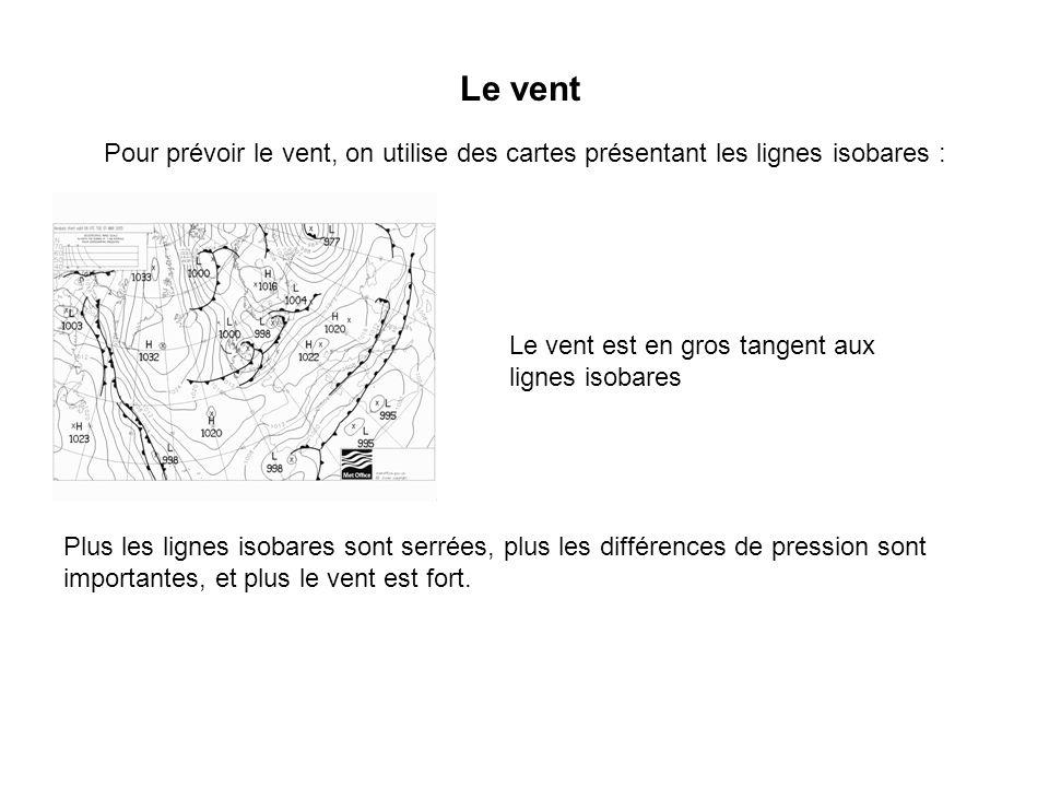 Le vent Pour prévoir le vent, on utilise des cartes présentant les lignes isobares : Le vent est en gros tangent aux lignes isobares.