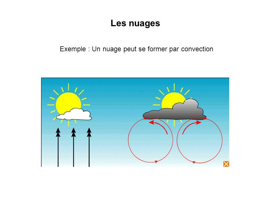 Exemple : Un nuage peut se former par convection