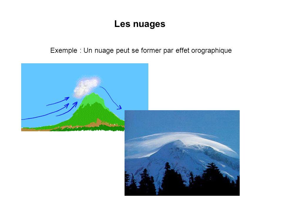 Exemple : Un nuage peut se former par effet orographique