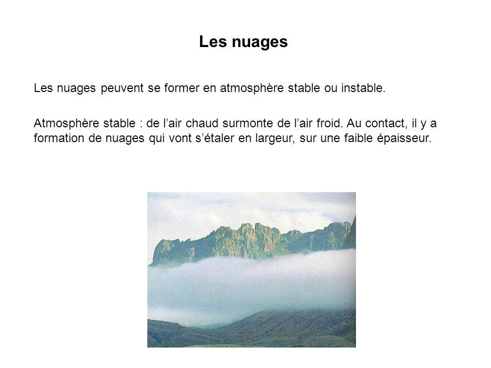 Les nuages Les nuages peuvent se former en atmosphère stable ou instable.