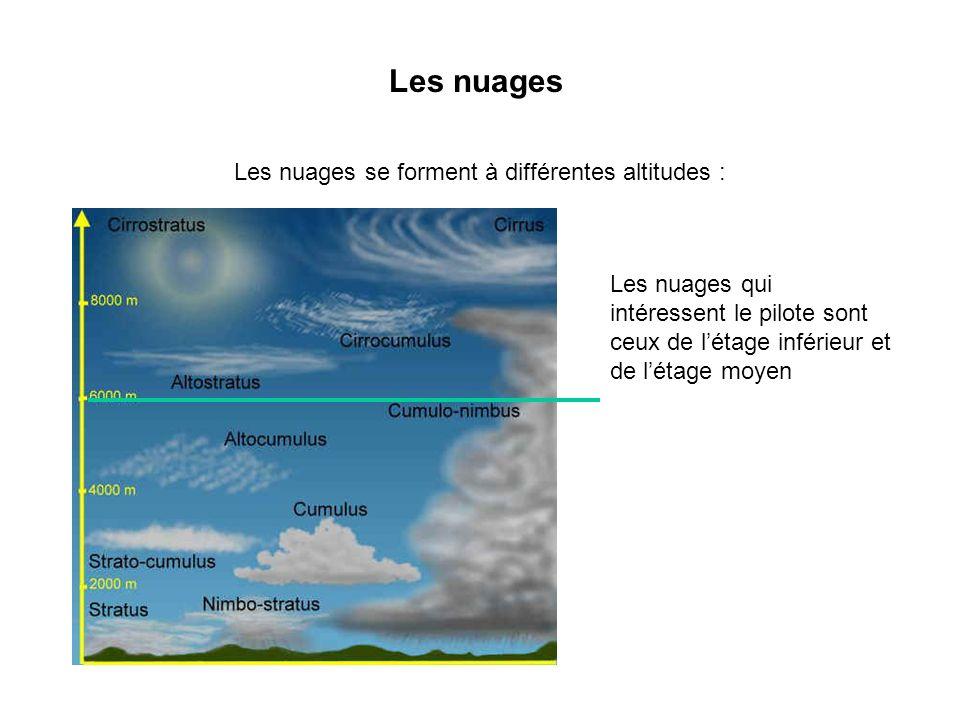 Les nuages se forment à différentes altitudes :
