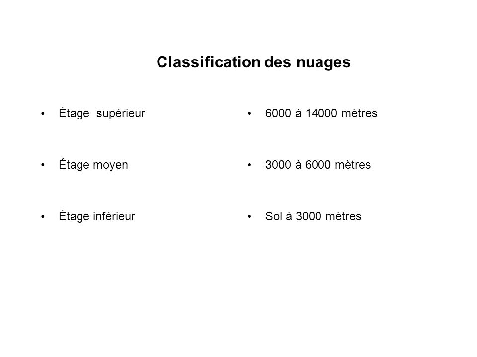Classification des nuages