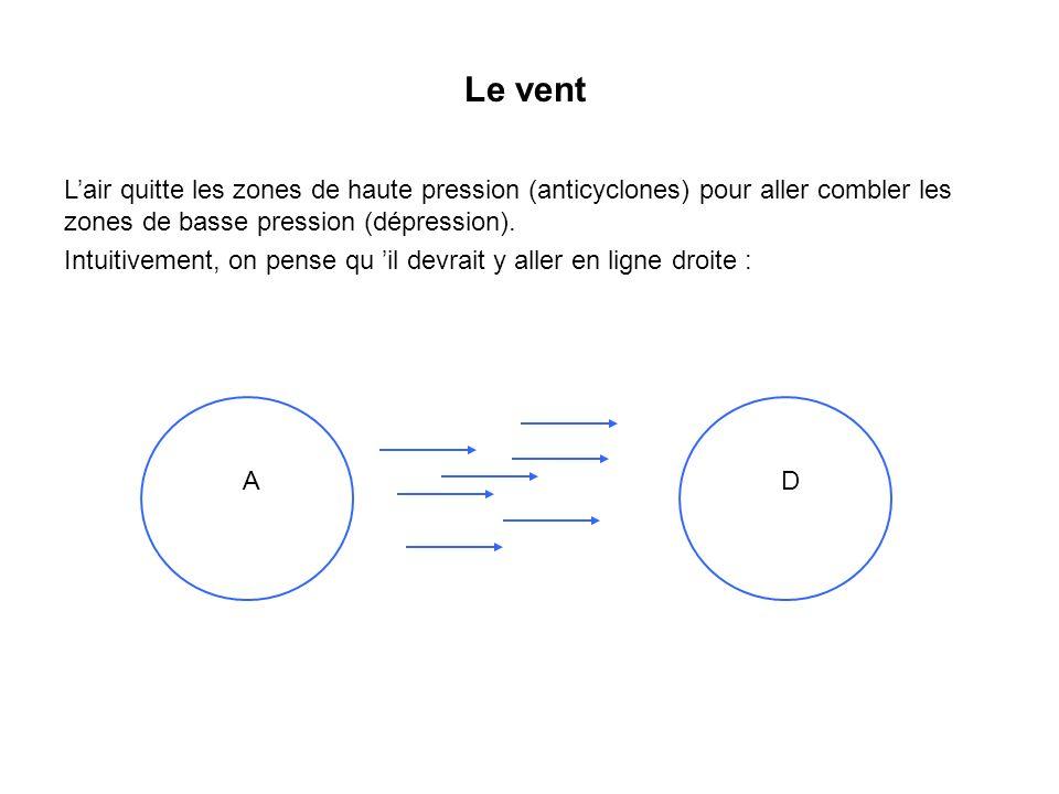 Le ventL'air quitte les zones de haute pression (anticyclones) pour aller combler les zones de basse pression (dépression).