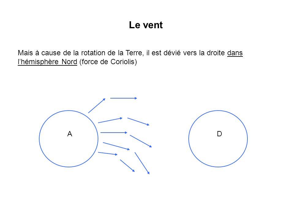 Le ventMais à cause de la rotation de la Terre, il est dévié vers la droite dans l'hémisphère Nord (force de Coriolis)