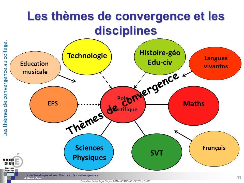 Les thèmes de convergence et les disciplines