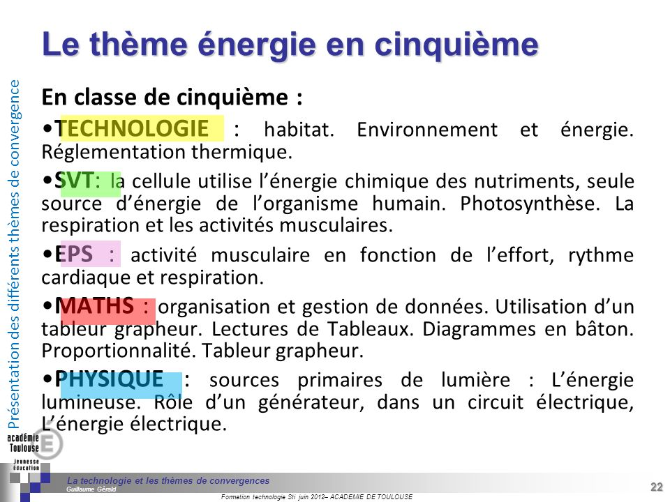 Le thème énergie en cinquième