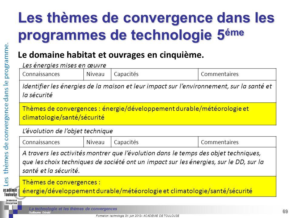 Les thèmes de convergence dans les programmes de technologie 5éme