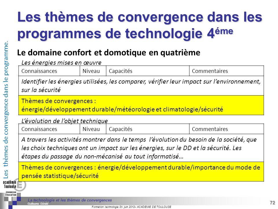 Les thèmes de convergence dans les programmes de technologie 4éme
