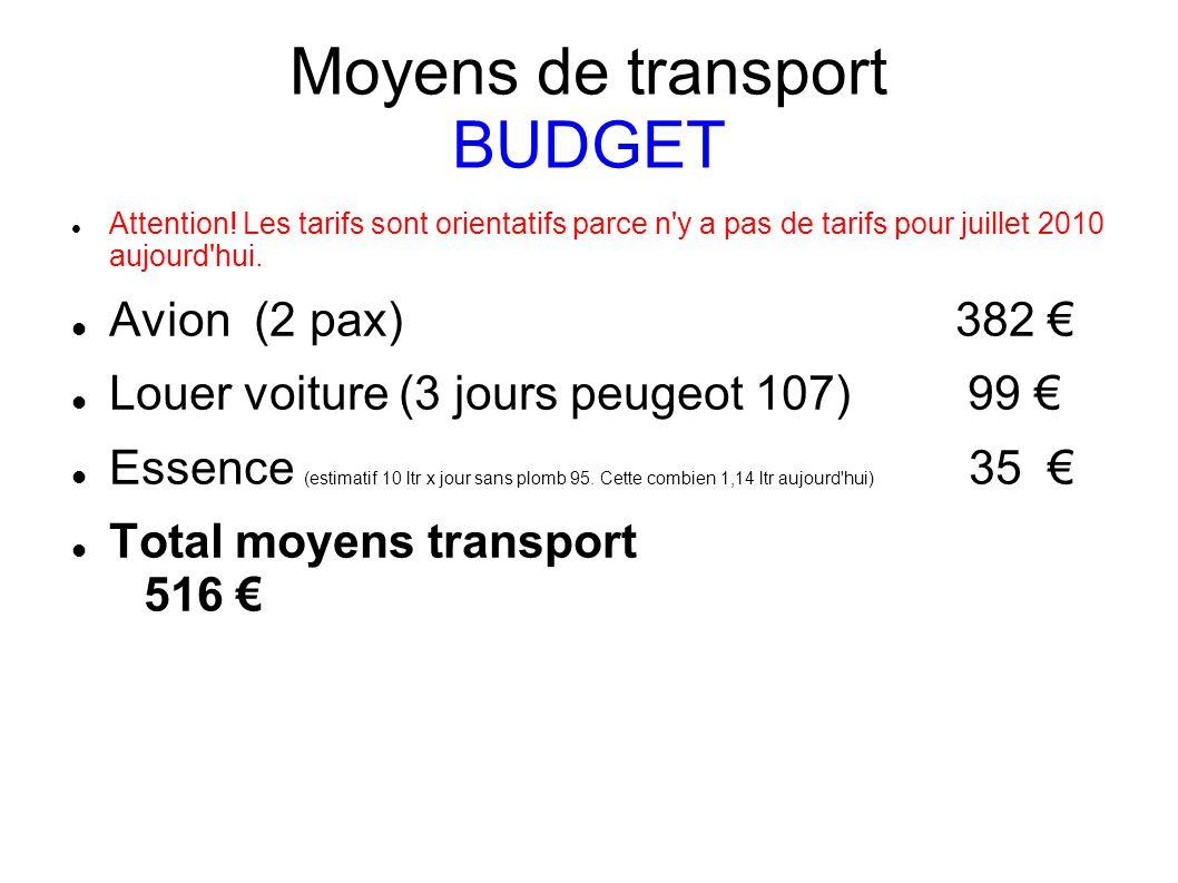 Moyens de transport BUDGET