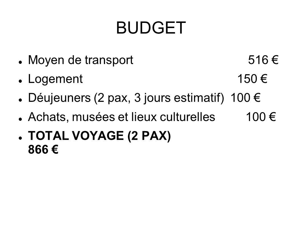 BUDGET Moyen de transport 516 € Logement 150 €
