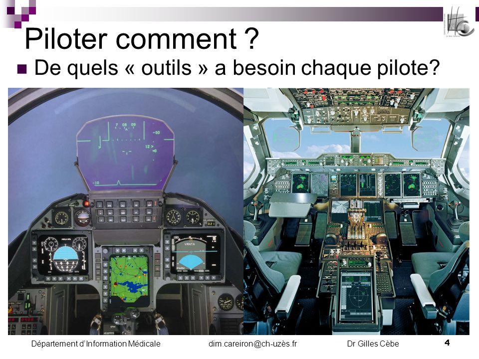 Piloter comment De quels « outils » a besoin chaque pilote