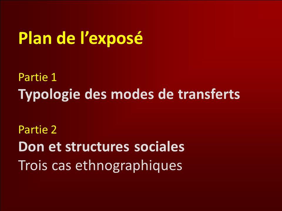 Plan de l'exposé Typologie des modes de transferts