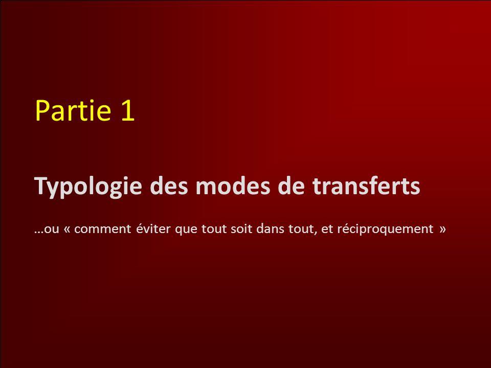 Typologie des modes de transferts