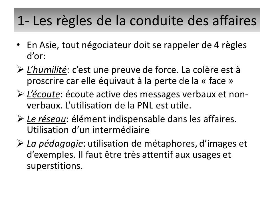 1- Les règles de la conduite des affaires