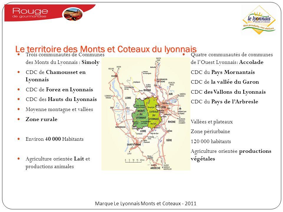 Le territoire des Monts et Coteaux du lyonnais