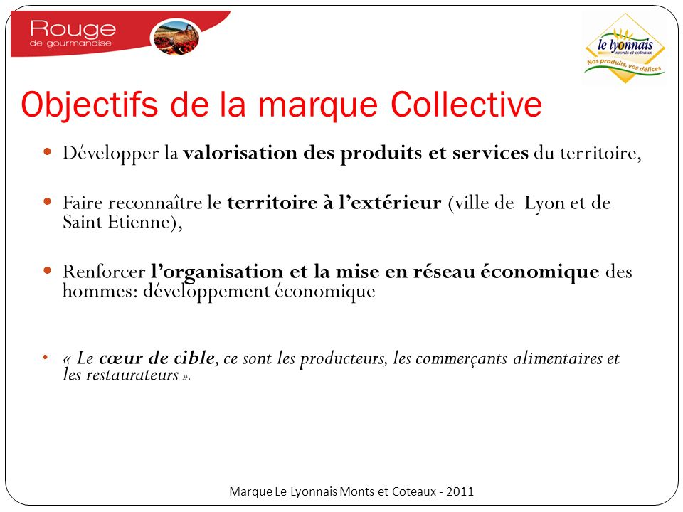 Objectifs de la marque Collective
