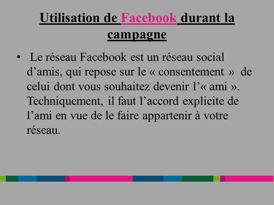 Utilisation de Facebook durant la campagne
