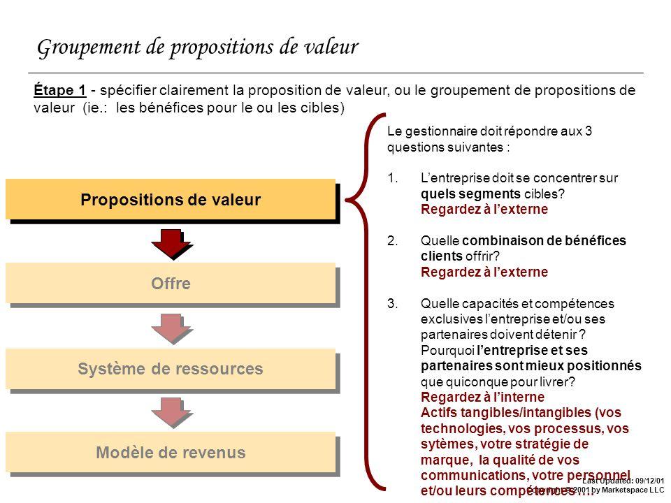 Groupement de propositions de valeur