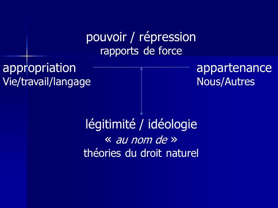 légitimité / idéologie « au nom de »