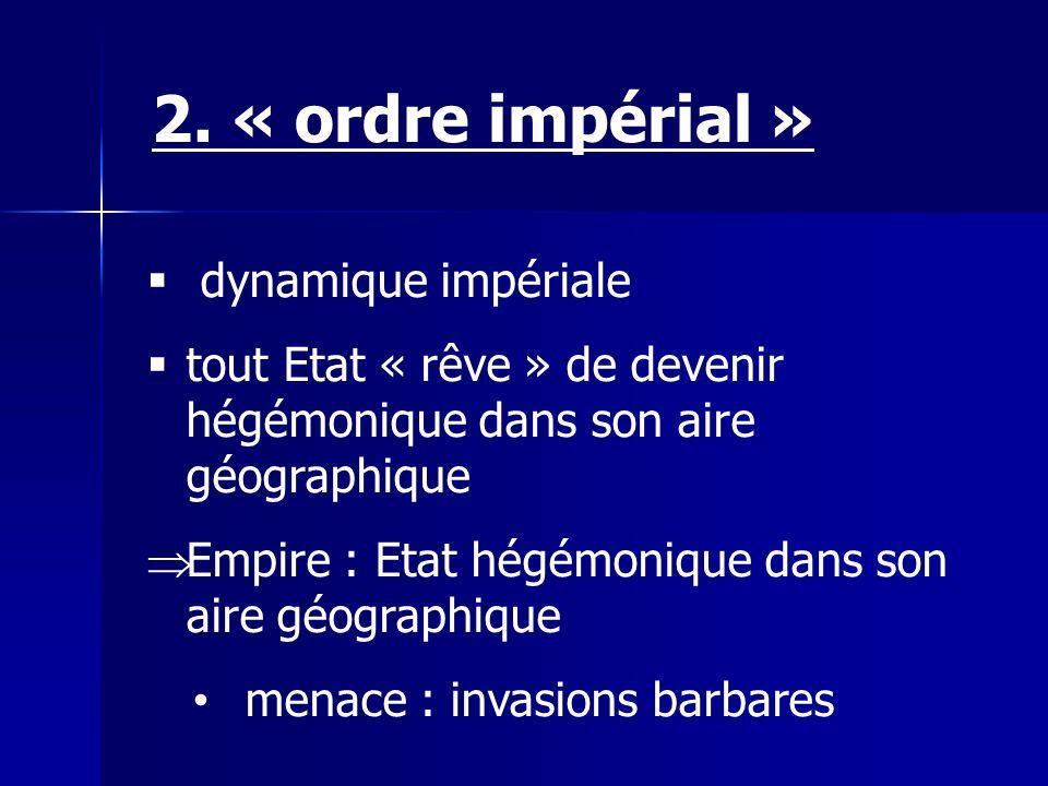 2. « ordre impérial » dynamique impériale