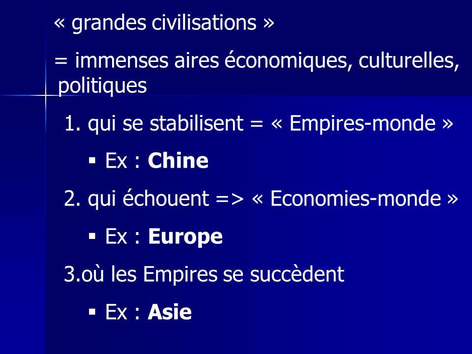 « grandes civilisations »