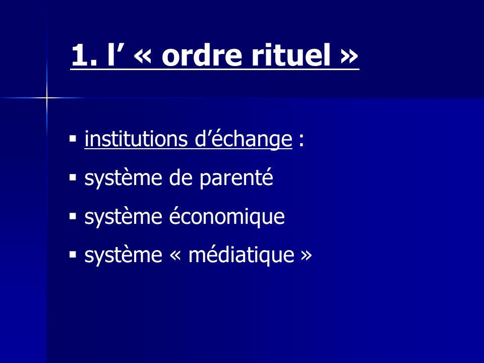 1. l' « ordre rituel » institutions d'échange : système de parenté