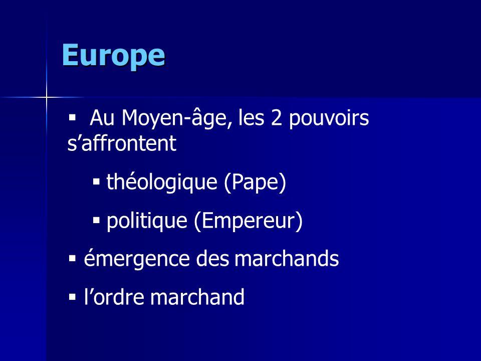 Europe Au Moyen-âge, les 2 pouvoirs s'affrontent théologique (Pape)