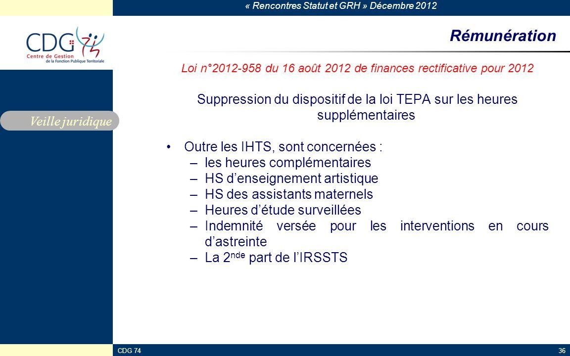 Loi n°2012-958 du 16 août 2012 de finances rectificative pour 2012