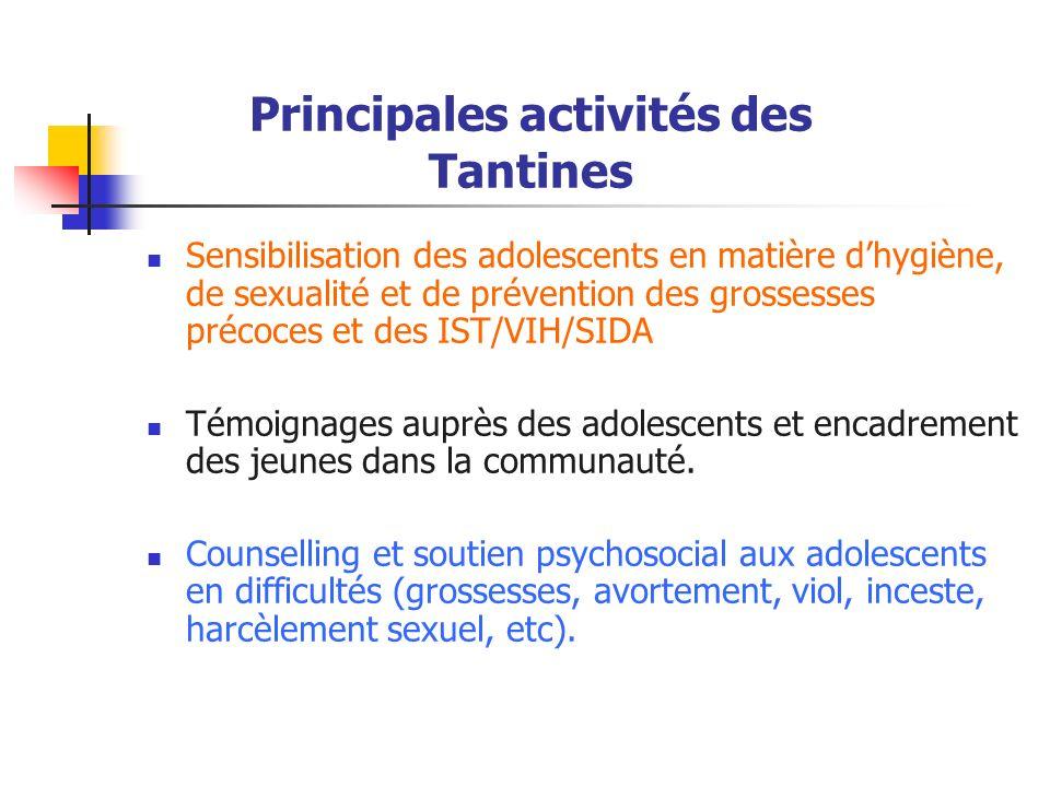 Principales activités des Tantines