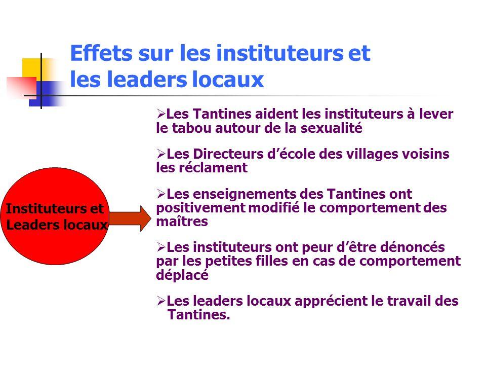 Effets sur les instituteurs et les leaders locaux