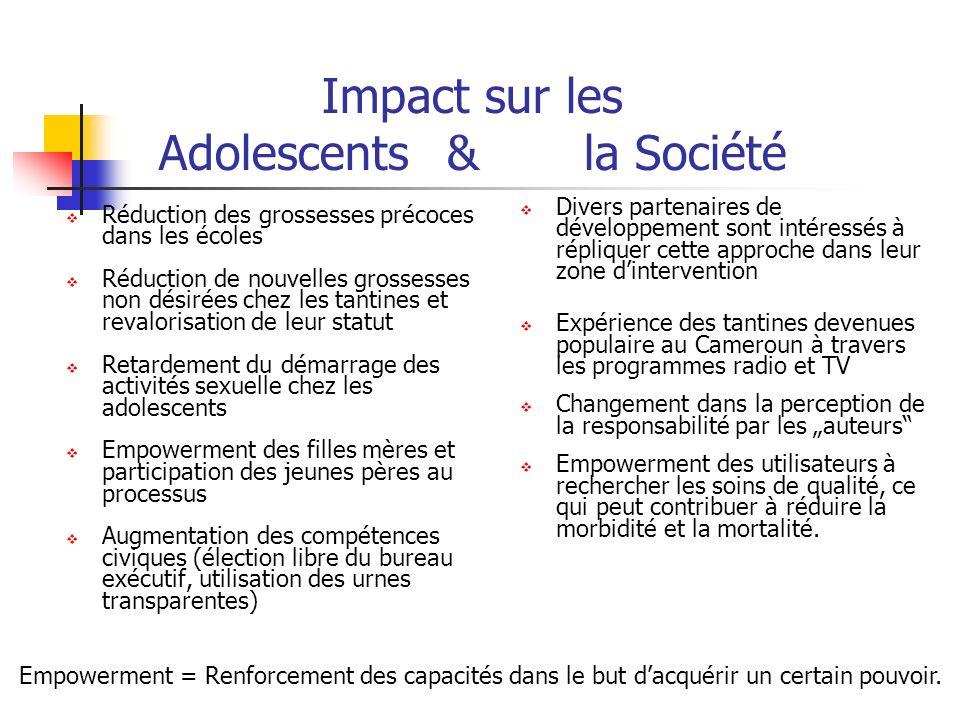 Impact sur les Adolescents & la Société