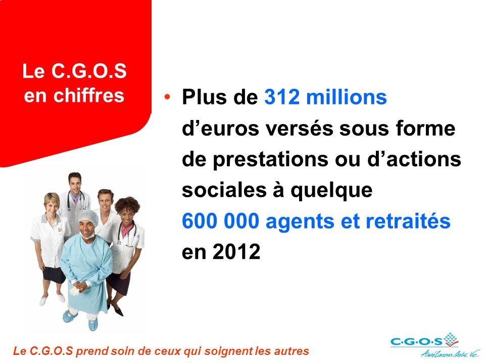 Le C.G.O.S en chiffres