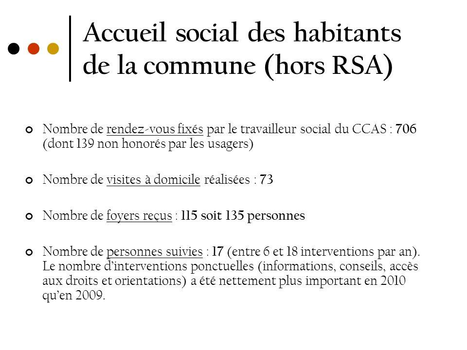 Accueil social des habitants de la commune (hors RSA)