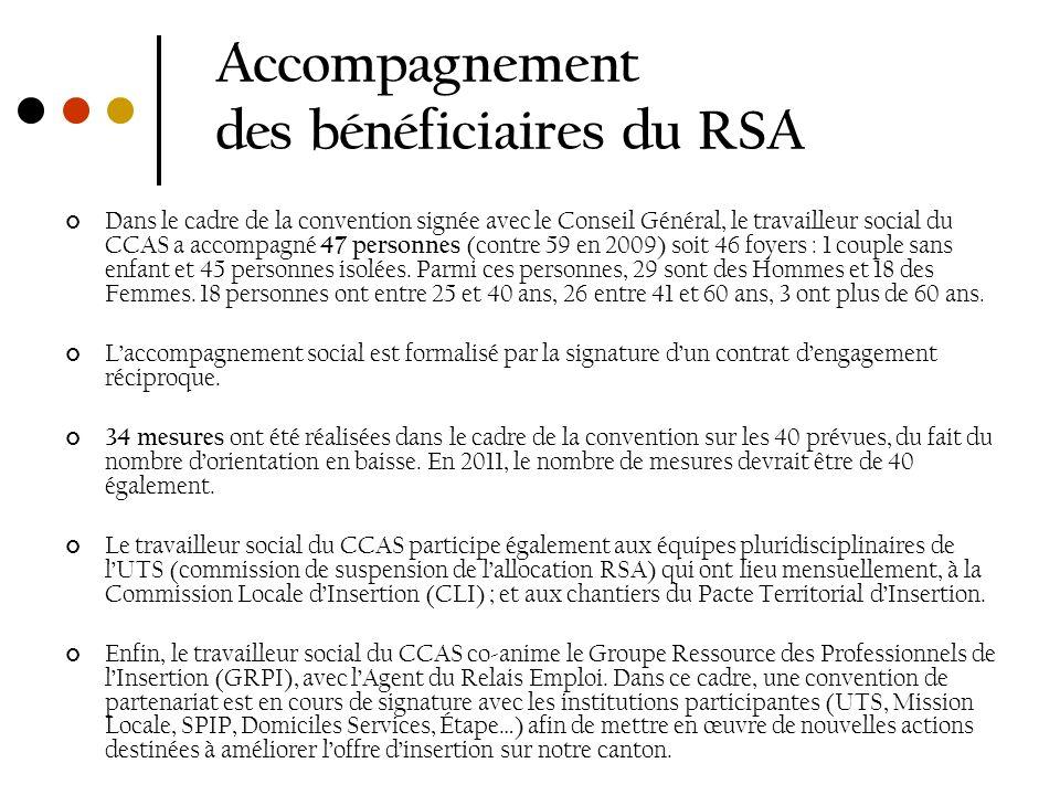 Accompagnement des bénéficiaires du RSA