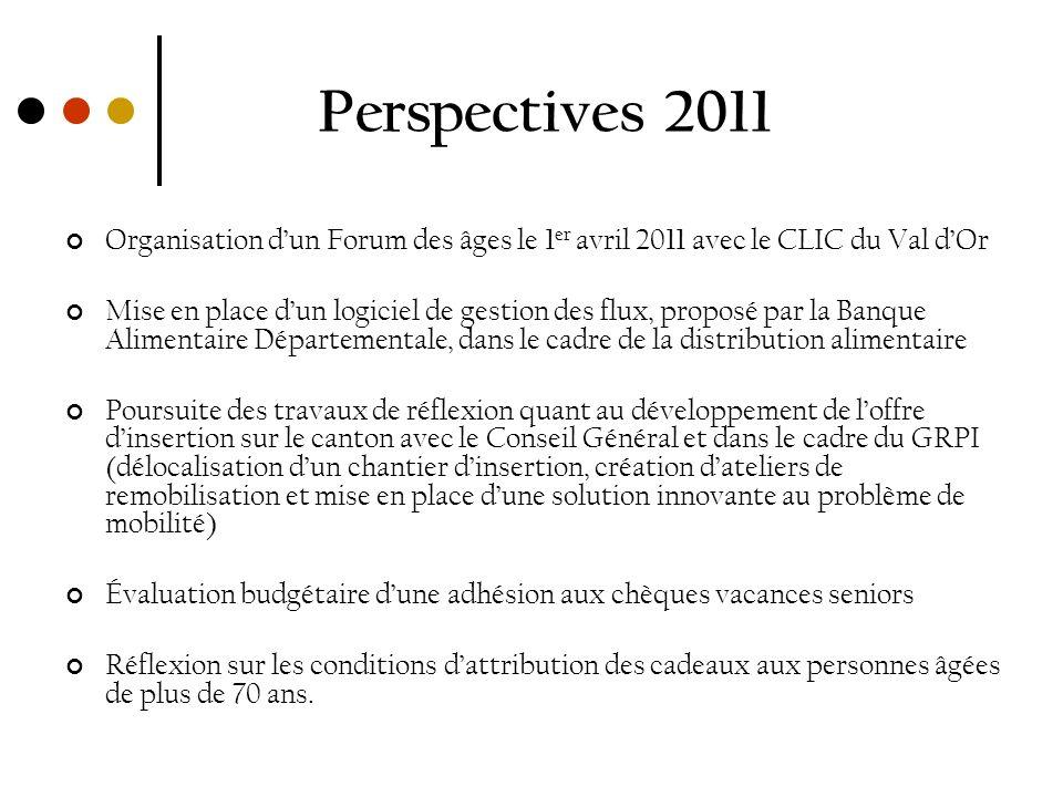 Perspectives 2011 Organisation d'un Forum des âges le 1er avril 2011 avec le CLIC du Val d'Or.