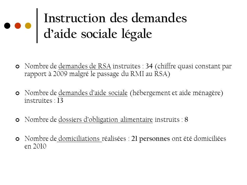 Instruction des demandes d'aide sociale légale