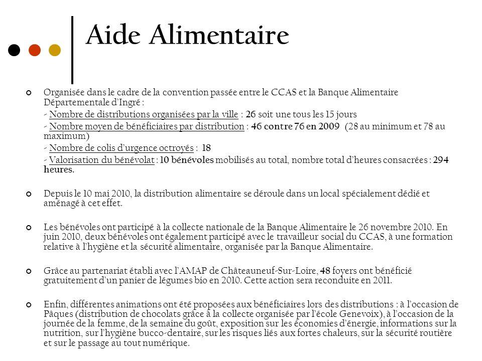 Aide Alimentaire Organisée dans le cadre de la convention passée entre le CCAS et la Banque Alimentaire Départementale d'Ingré :