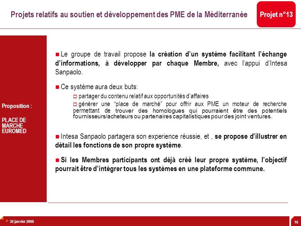 Projets relatifs au soutien et développement des PME de la Méditerranée