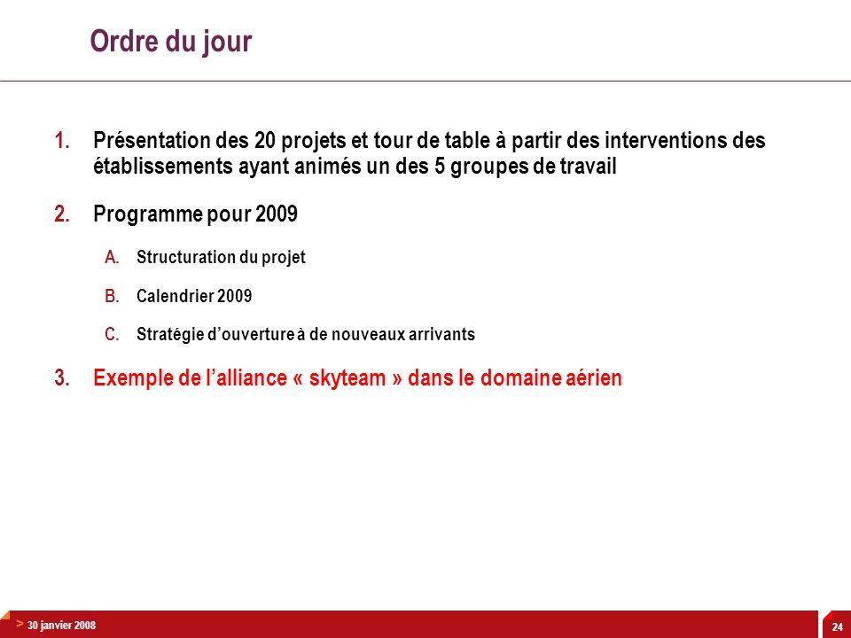 Ordre du jourPrésentation des 20 projets et tour de table à partir des interventions des établissements ayant animés un des 5 groupes de travail.
