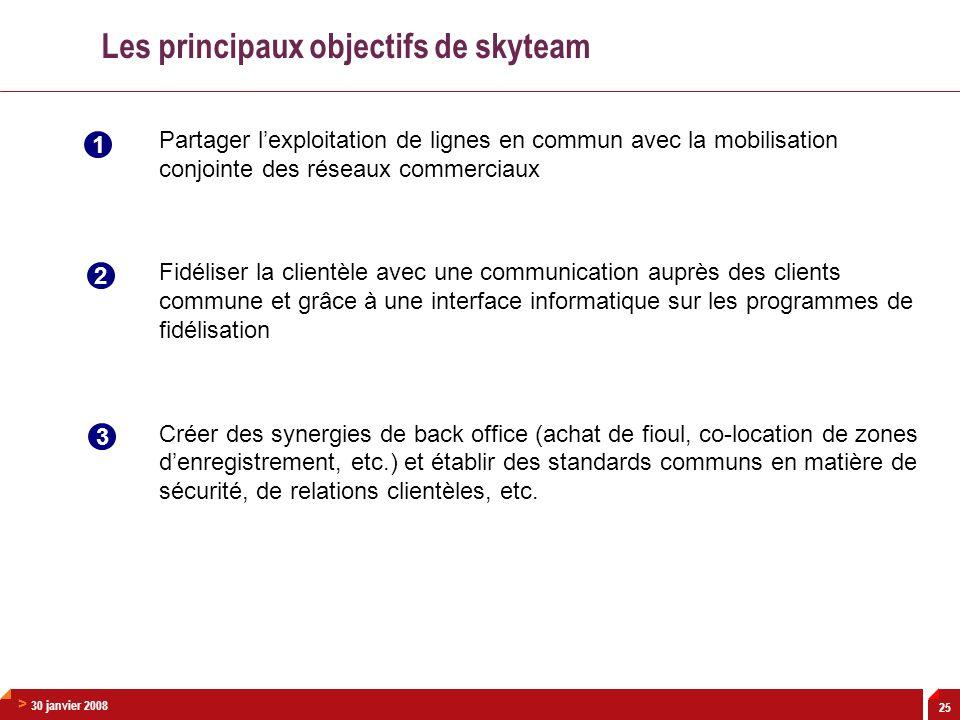 Les principaux objectifs de skyteam