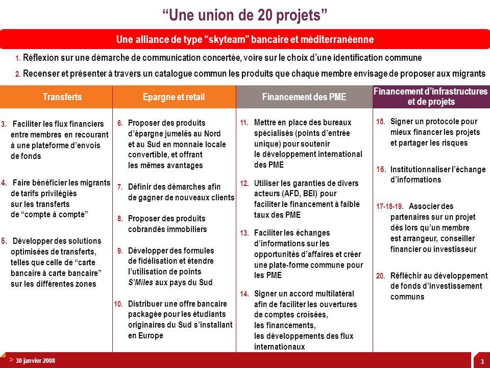 Une union de 20 projets Une alliance de type skyteam bancaire et méditerranéenne.
